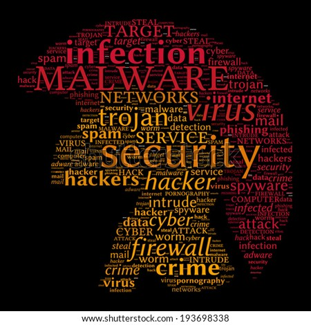Internet Security Concept Guardian Helmet shape word cloud
