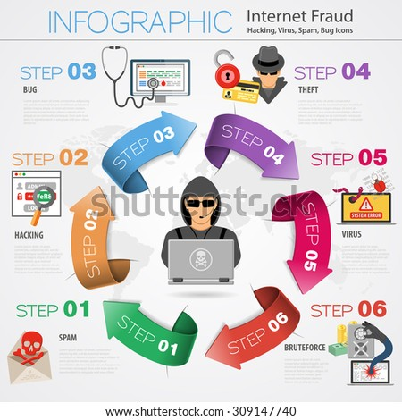 Internet Security Infographics with Arrows and Flat Icon Set for Flyer, Poster, Web Site Like Hacker, Virus, Spam and Thief. Vector illustration. - stock vector