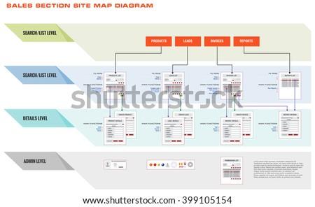 Internet Web Site Sales Navigation Map Structure Prototype Framework Diagram - stock vector