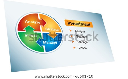 Investment strategy - abstract illustration with color chart