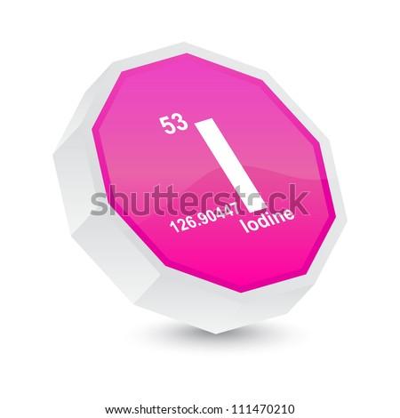 iodine button - stock vector