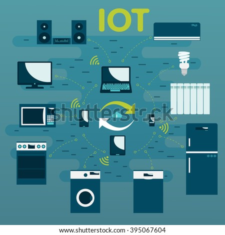 IOT poster. Internet of Things banner. Innovation technology vector illustration. Sync graphic concept background. Interaction of digital devices illustration. - stock vector