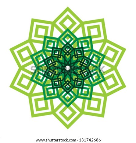 Persian gulf or arabian yahoo dating 3