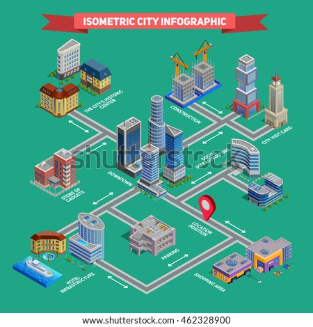 Isometric city infographic presenting cityscape with various buildings vector illustration