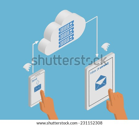 Isometric illustration of email synchronization of smartphone and tablet pc via cloud server. - stock vector