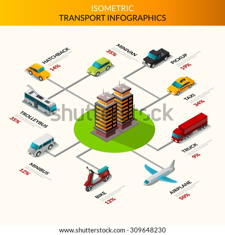 Isometric transport infographics with cars trucks and public transport with building in the middle vector illustration - stock vector