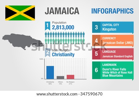 Jamaica infographics, statistical data, Jamaica information, vector illustration, Infographic template, country information - stock vector