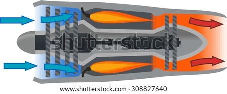 Jet engine diagram - stock vector
