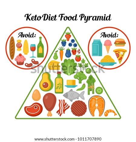 Food Pyramid Vector Stock Images, Royalty-Free Images & Vectors | Shutterstock