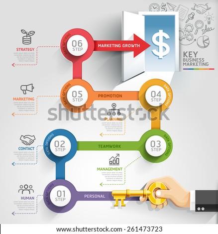 Key Business Marketing Timeline Infographic Template Stock Vector - Marketing timeline template