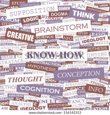 KNOW-HOW. Concept vector illustration. Word cloud with related tags and terms. Graphic tag collection. Wordcloud collage.