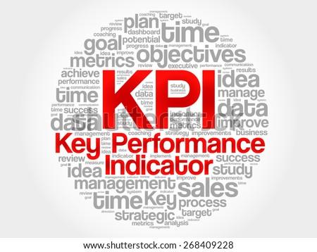 KPI - Key Performance Indicator word cloud, business concept - stock vector