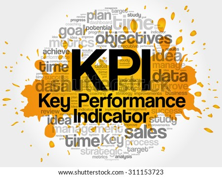 KPI - Key Performance Indicator word cloud, vector business concept background