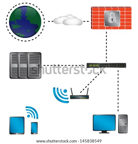 Lan Network Diagram Stock Vector   Shutterstock