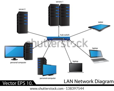lan network diagram vector illustrator eps 10 for. Black Bedroom Furniture Sets. Home Design Ideas
