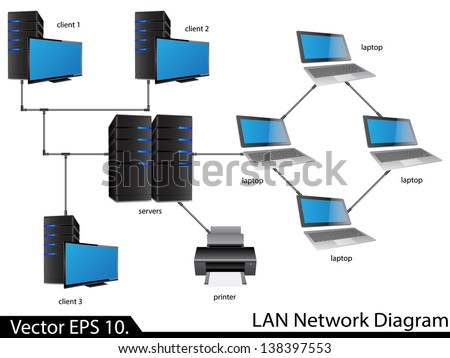 Lan Diagram Stock Images, Royalty-Free Images & Vectors | Shutterstock