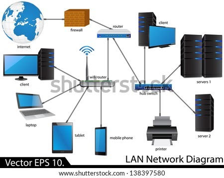 Network Diagram Stock Images RoyaltyFree Images  Vectors