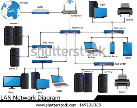 network router stock images royalty free images vectors. Black Bedroom Furniture Sets. Home Design Ideas