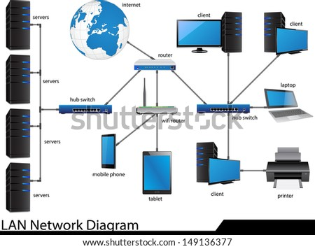 Computer Network Diagram Stock Images, Royalty-Free Images