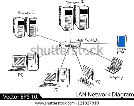 Garmin Power Cable Wiring Diagram besides Satellite Dish Wiring Diagram likewise Cat 5 Cable Wiring Diagram Pdf furthermore Trailer Wiring Diagram Nissan Titan also Cat5e Wiring Diagram. on network plug wiring diagram