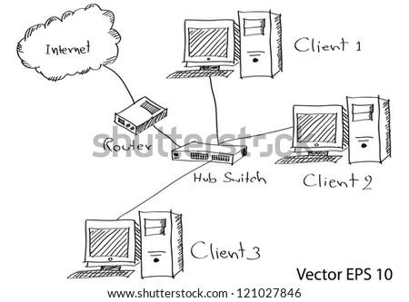 Lan network diagram vector illustrator sketched stock vector lan network diagram vector illustrator sketched eps 10 ccuart Gallery