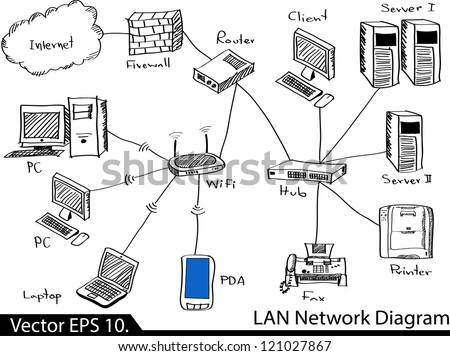 network diagram stock images  royalty