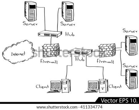LAN Network Diagram Vector Illustrator Sketched, EPS 10. - stock vector