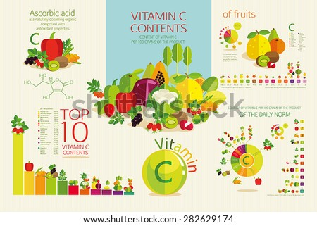 Large information graphics vitamin C content. Top 10 fruits and vegetables with a maximum content of ascorbic acid. Vitamin C in fruits as a percentage of the daily requirement. - stock vector