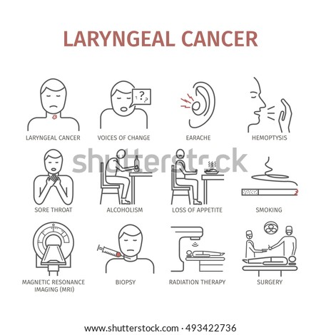Throat Cancer Cause