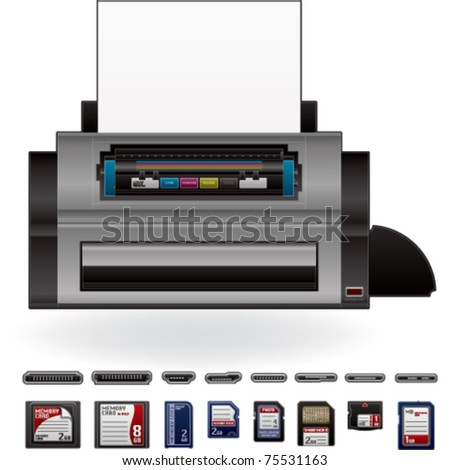 LaserJet Printer & Memory Cards and ports