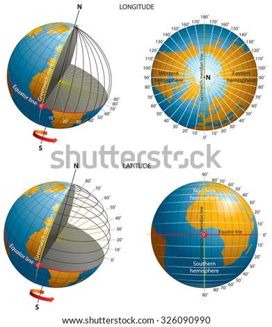 Latitude-longitude-coordinates - stock vector
