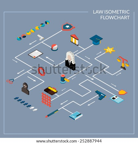 Law isometric flowchart with legislation police and judgment decorative icons set vector illustration - stock vector