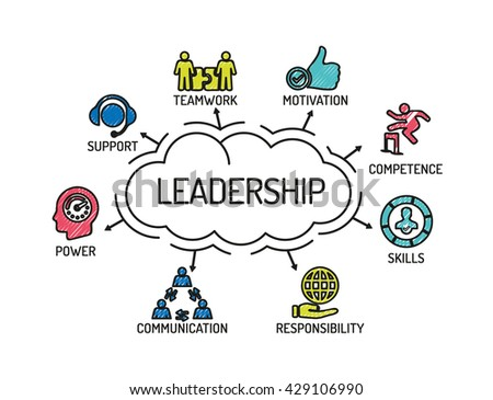 Leadership. Chart with keywords and icons. Sketch - stock vector