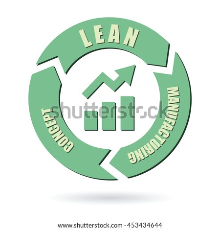 discuss how the concept of lean A balanced diet is one that gives your body the nutrients it needs to function correctly to get the proper nutrition from your diet, you should consume the majority of your daily calories in.