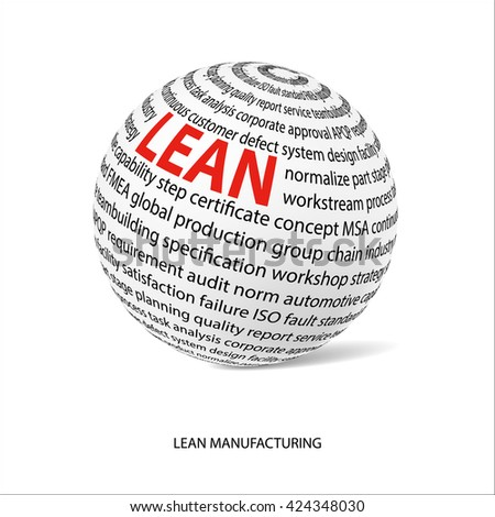 Lean manufacturing word ball. White ball  with main title LEAN and filled by other words related with Lean strategy. Company innovation. Productivity improvement. Vector illustration