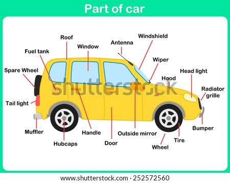 Leaning Parts of car for kids -  Worksheet  - stock vector
