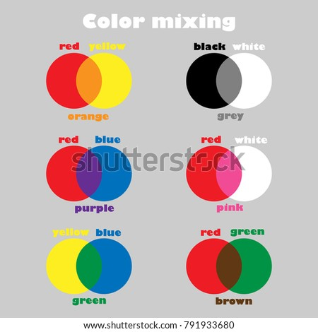 Learning Colors Mixing Children Fun Education 库存矢量图 ...