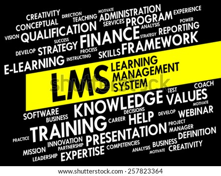 Learning Management System (LMS) word cloud, business concept - stock vector
