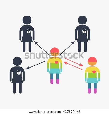 Lesbian icon. Gay couple, gay women. Conceptual image of gay love and gay family. Objects isolated on a white background. Flat vector illustration. - stock vector