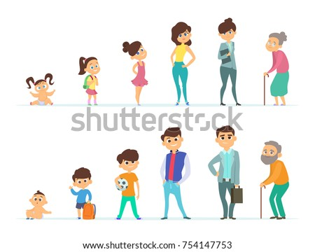 human life stages Image details: ingimage contributors ing_38192_18540, stock photo of nine  stages of human life from birth to old age flat icons set abstract isolated vector.