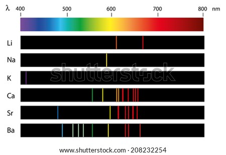 line spectra of elements - stock vector