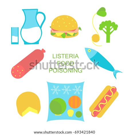 Eating Food Contaminated With Listeria