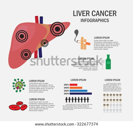 how to detect liver cancer early