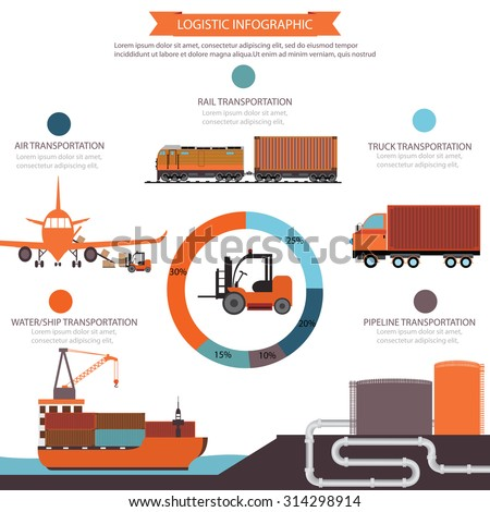 Logistic info, water ship transportation, air transportation, truck transportation, rail transportation, pipeline transportation, vector illustration. - stock vector