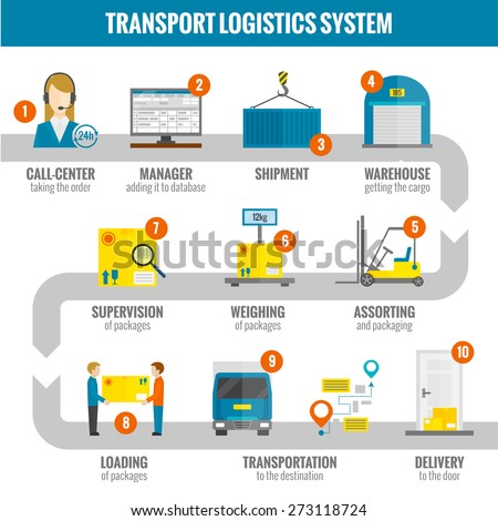 Logistic infogaphic set with transport system delivery process vector illustration - stock vector