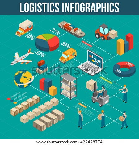Logistics cargo transportation storage sorting and delivery infograpics in flowchart form with isometric symbols abstract vector illustration - stock vector