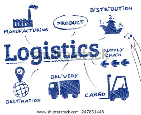 Supply Chain Management Stock Photos, Images, & Pictures ...