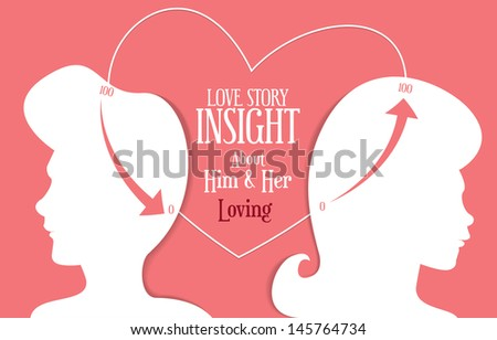 Love story insight about men and women thinking between them - stock vector