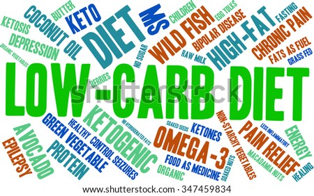 Low Carb Diet word cloud on a white background.