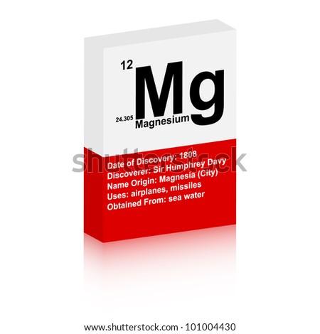 magnesium symbol - stock vector
